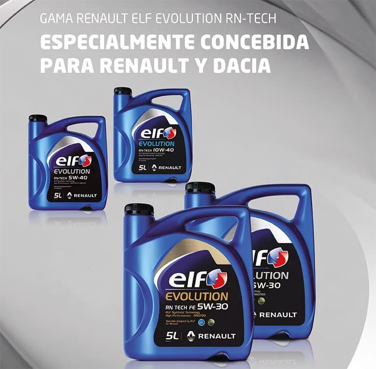 Catalogo ELF Automoción Renault